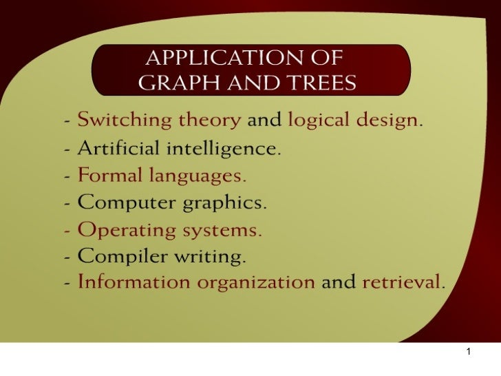 Application of Graph and Trees – (39 - 2)