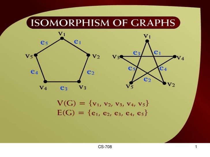 Isomorphism of Graphs – (42 - 2)              CS-708               1