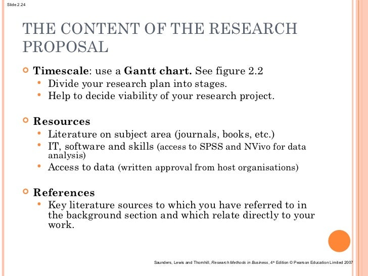 Research proposal in accounting