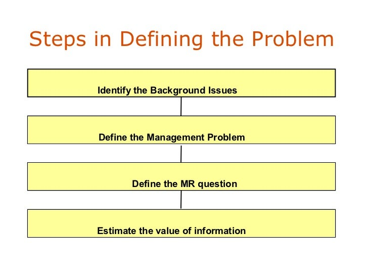 problem definition in marketing research Mk4203 marketing research spring 2014 background 5 problem definition from mr 11 at kazakhstan institute of management, economics and strategic research.