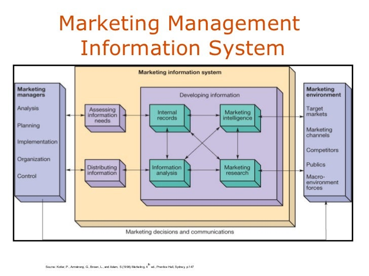 planning for management information system Business systems planning looks at the whole organization to determine what information systems the business journal of information technology management:.