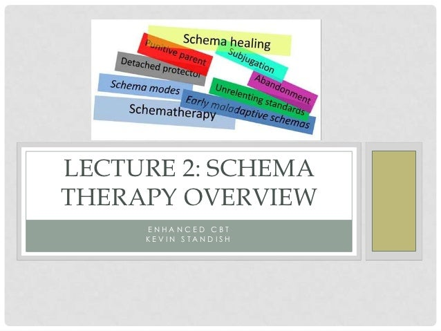 LECTURE 2: SCHEMATHERAPY OVERVIEW     ENHANCED CBT     KEVIN STANDISH