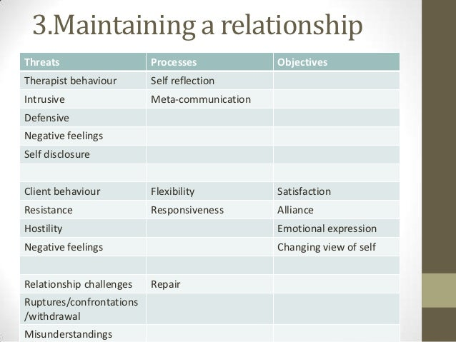 engagement and the therapeutic relationship in systemic therapy