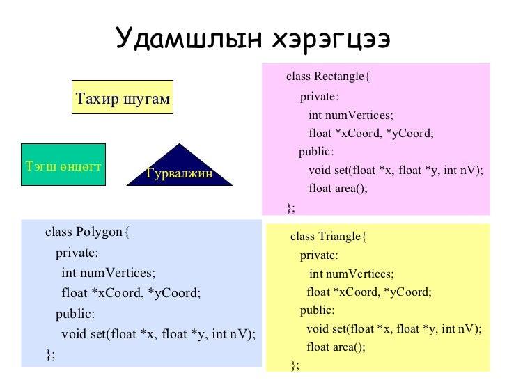 Удамшлын хэрэгцээ                                             class Rectangle{       Тахир шугам                          ...