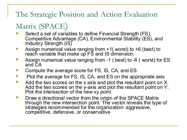 the strategic position and action evaluation space matrix The strategic management analysis of zara (relative to the the strategic management analysis of zara position and action evaluation (space) matrix.