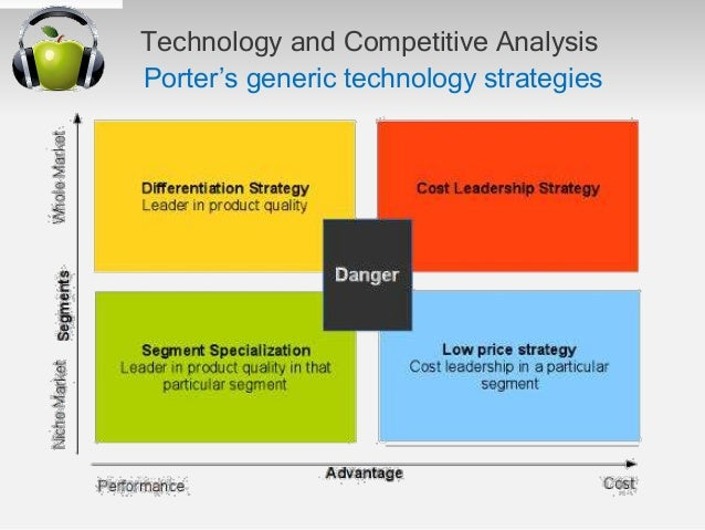 analysis of porters generic strategies Porter's generic and intensive growth strategies used by coca cola coca cola, the soda beverages giant is the leader in its industry 21st century is marked by intense competition and any brand that wants to remain ahead of the others must have one or another critical advantage.