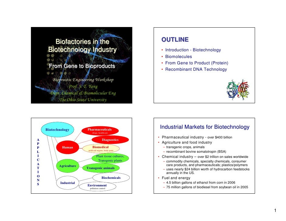 Lecture 3 biofactories in the biotechnology industry – introduction(2)
