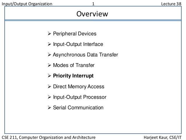 Input/Output Organization 1 Lecture 38 CSE 211, Computer Organization and Architecture Harjeet Kaur, CSE/IT Overview  Per...