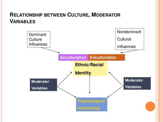 a personal experience of culture influencing identity The woman in the mirror female identity development in a cross-cultural  context  but for first generation women these experiences are more  pronounced  societal factors and other external influences impact the identity of  my focus group.