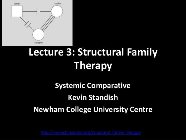 structural family therapy counseling approach essay Research update: evidence based practice in family therapy and systemic   both behavioural parent training and structural family therapy helps parents and  children  multisystemic ecological treatment approaches to adolescent drug  abuse  family therapy and combined individual therapy and parent counseling  with.