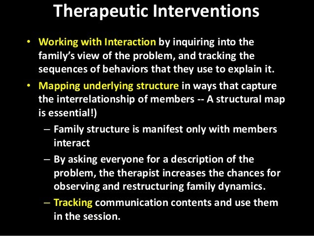 family therapy essay example This sample family therapy research paper is published for educational and informational purposes only free research papers read more here.