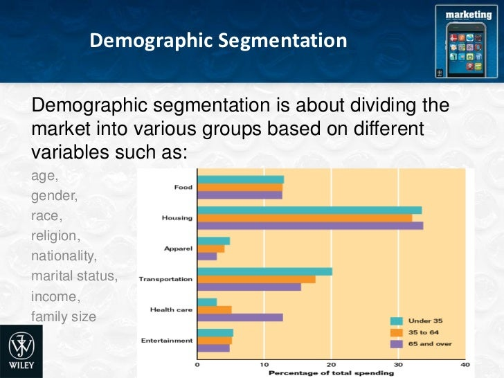 australia demographics and psychographics 2016 census data is released by the australian bureau of statistics in 2 main  stages the june 2017 release covers basic demographic data.