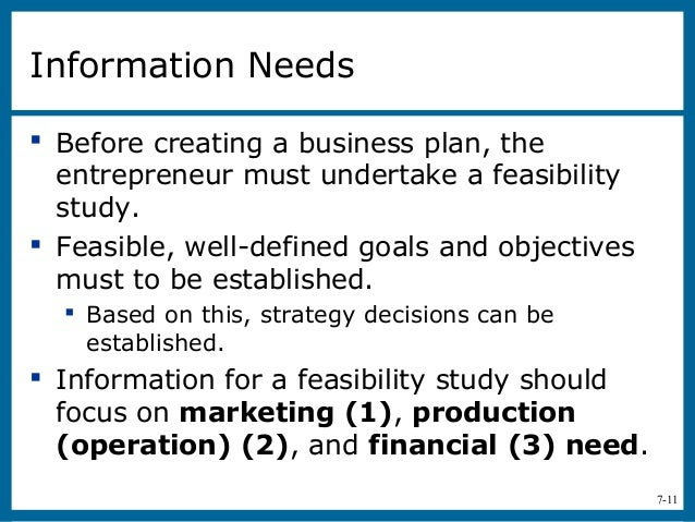 Need help creating a business plan