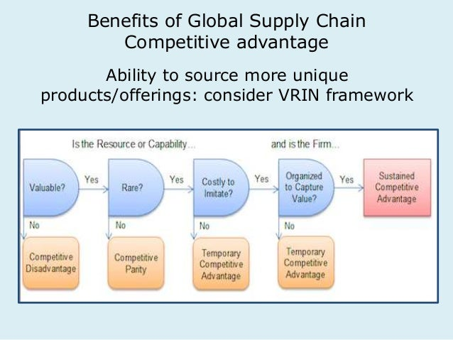 vrin framework Porter saw the need for a framework that also looked at the competitive  their  key resources and then use the vrin framework to determine if the resource is.
