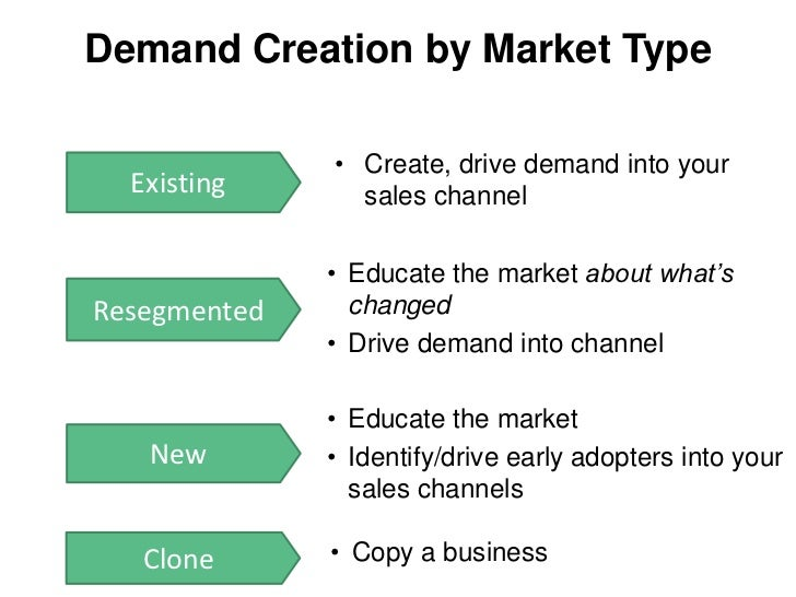 5 type of customer Connecting with this type of customer requires a different kind of selling — not just different pitches, terms and tactics, but an approach that focuses on different things and different outcomes here are the factors that contribute to a customer's overall buying decision:.