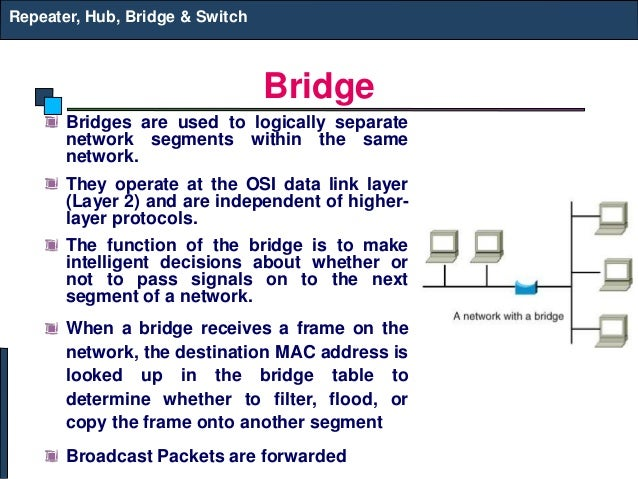 network next higher layer protocols