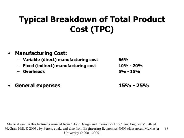 lecture on production and cost of Study economics 201 lecture 6 production and cost notes from anonymous 1.