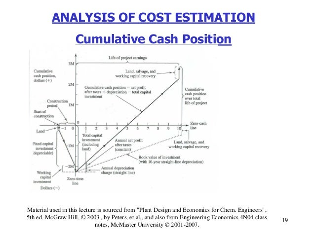 lecture notes cost management 6 introduction to cost accounting 15501/516 accounting spring 2004 professor s roychowdhury sloan school of management massachusetts institute of technology.