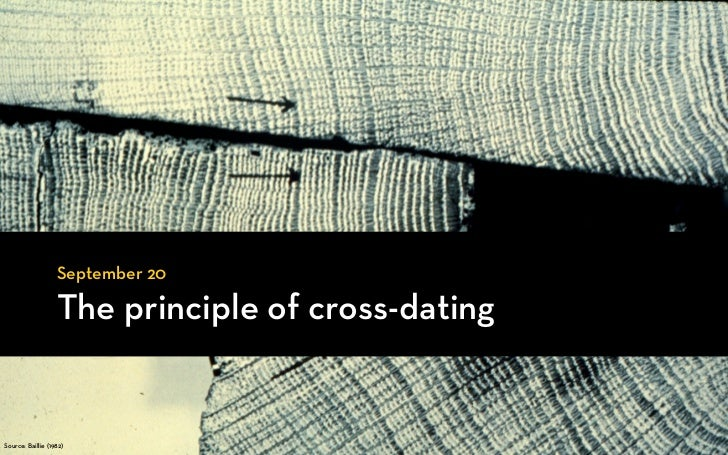 September 20                   The principle of cross-datingSource: Baillie (1982)