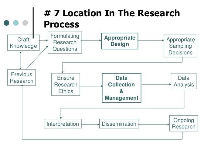 Lecture   7   measurement ii