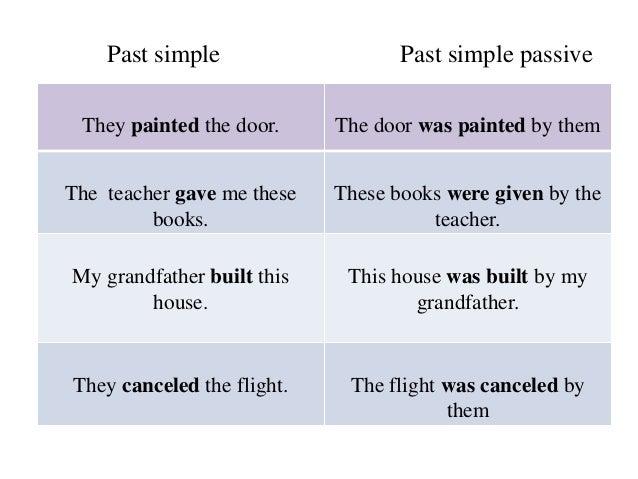 Rewrite a sentence