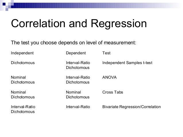 correlation and regression pdf hindi