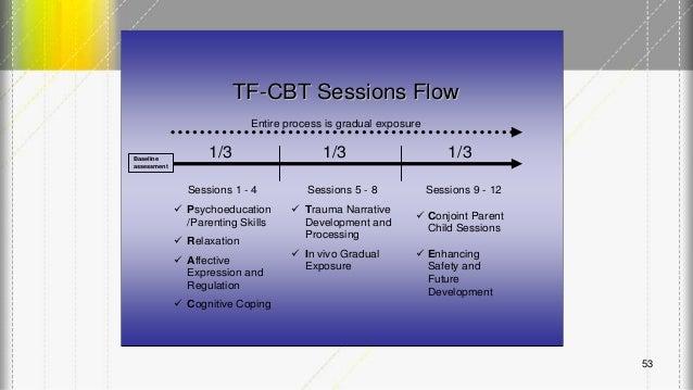 Lecture 7 trauma focused cbt