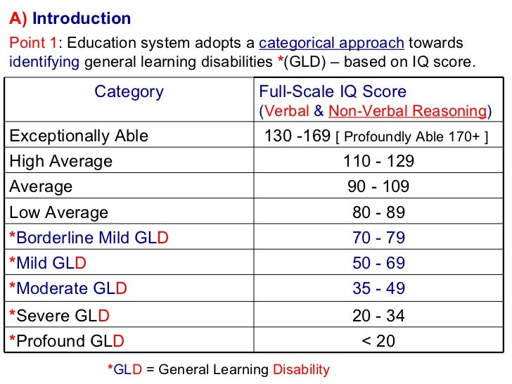 Facing learning disability in the adult years