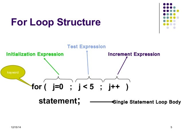 for loop Learn about the most common type of loop, the for loop.
