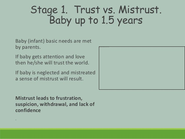 trust vs mistrust erikson essays There are many different theorists with several different ideas i have chosen to focus on erikson's theory of trust vs mistrust i have to strongly agree with his ideas because i believe that experiences that a person might go through as an infant can have a huge impact on their life i must say that i chose to take in serious.