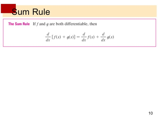 derivative rule