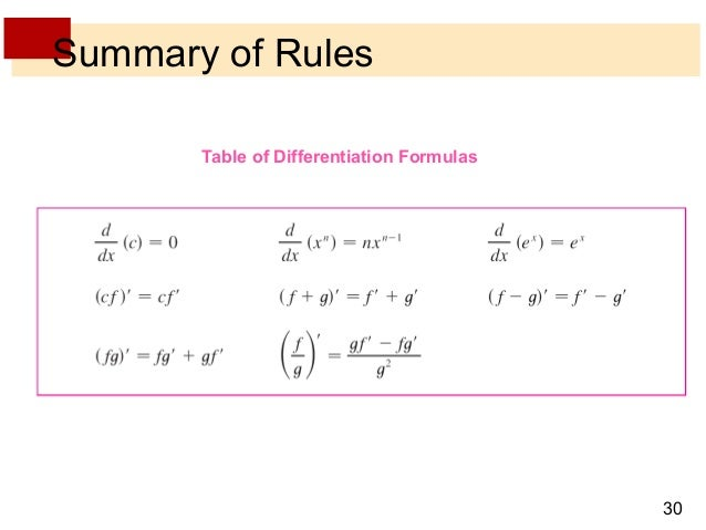 Lecture 8 derivative rules for Table of derivatives