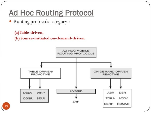 routing protocol thesis This dissertation shows that routing protocols which account for vanet-specific characteristics in their designs  road-based routing in vehicular ad hoc networks.