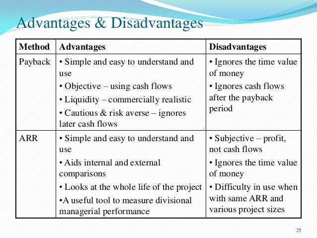 advantages and disadvantages of using objective measures of performance