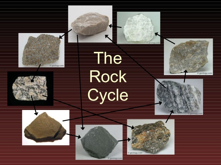Lecture9 rockcycle