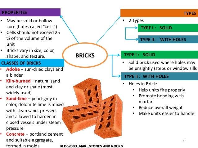 Types Of Fire Bricks : Lecture bricks and blocks masonry