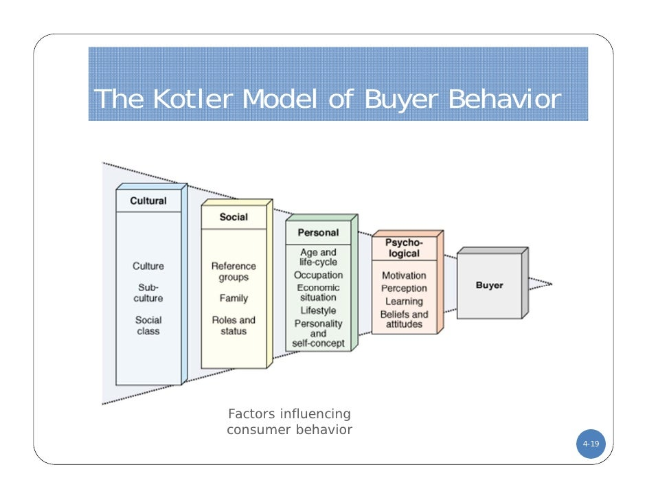 consumer behavior largest consumer electronics retailer marketing essay Consumer behavior comprises all the consumer decisions and electronics, retailers] 1358 strong essays: marketing consumer behavior.
