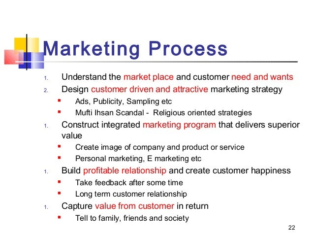 an introduction to the definition of market research Marketing and market research 3 introduction to marketing assignment 1  introduction to marketing research as to its definition, marketing research is the.