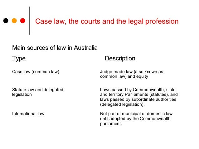 Case law, the courts and the legal profession Main sources of law in Australia Type Description Case law (common law) Judg...