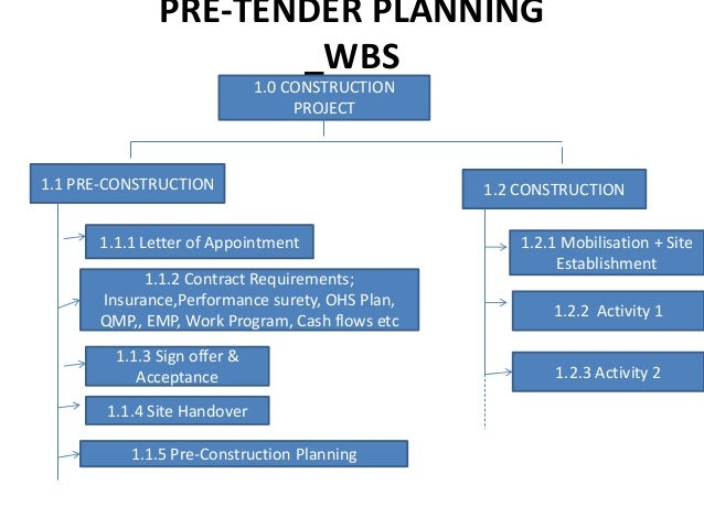 Lecture Slides4 Construction Project Planning