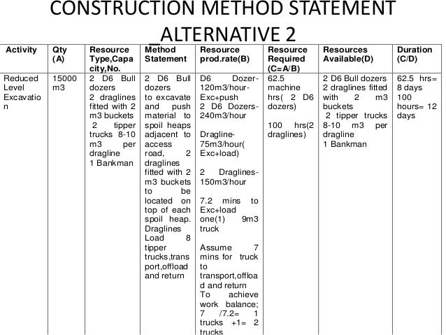 Method Statement For Building Construction Works