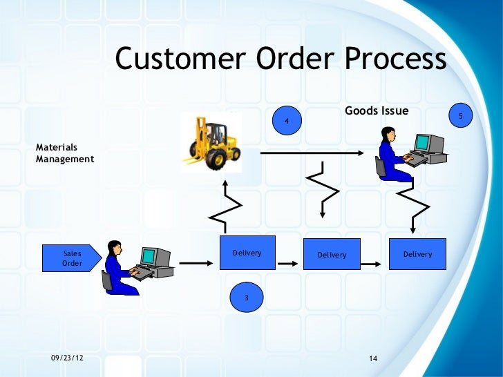 an description of the ordering process Shipstation allows you to send your orders to amazon fba (fulfillment by  amazon) who then picks, packs, and ships those orders, while shipstation then.