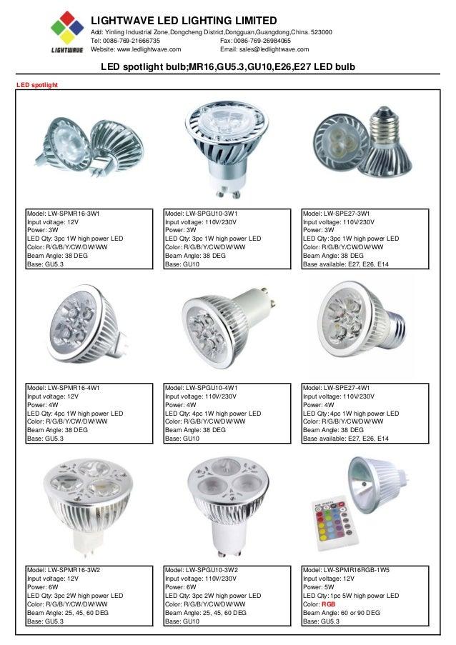 led spotlight bulb mr16 gu5 3 gu10 e26 e27 led bulb rgb. Black Bedroom Furniture Sets. Home Design Ideas