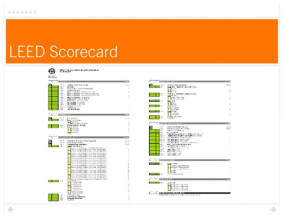 Image Gallery Leed V4 Scorecard