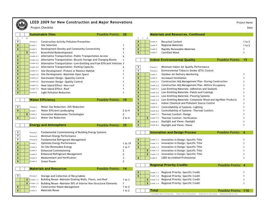 Leed 2009 new constru chk list