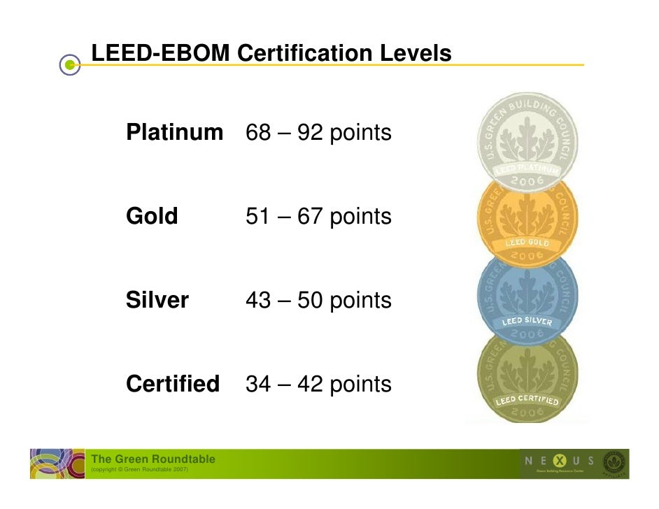 Leed Point System Related Keywords Leed Point System