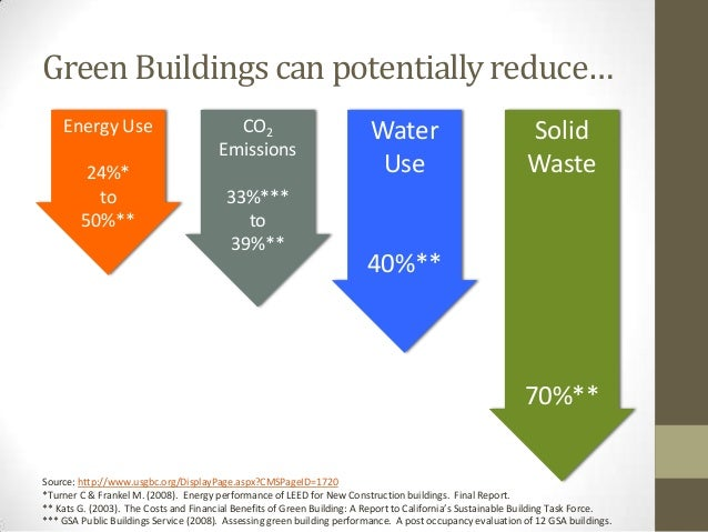 benefits of green buildings over conventional Why do we need to invest in high-performance green buildings to achieve environmental and economic benefits through smart building escalates all over.