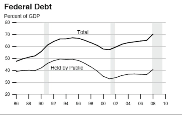 Sandy Leeds on the U.S. Economy, Presentation Slides 8 09