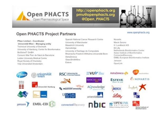 http://openphacts.orgpmu@openphacts.org    @Open_PHACTS