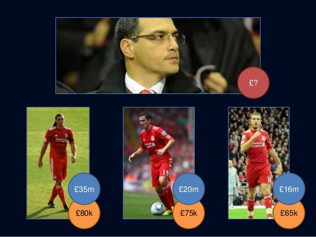 £? £80k £75k £65k £35m £20m £16m